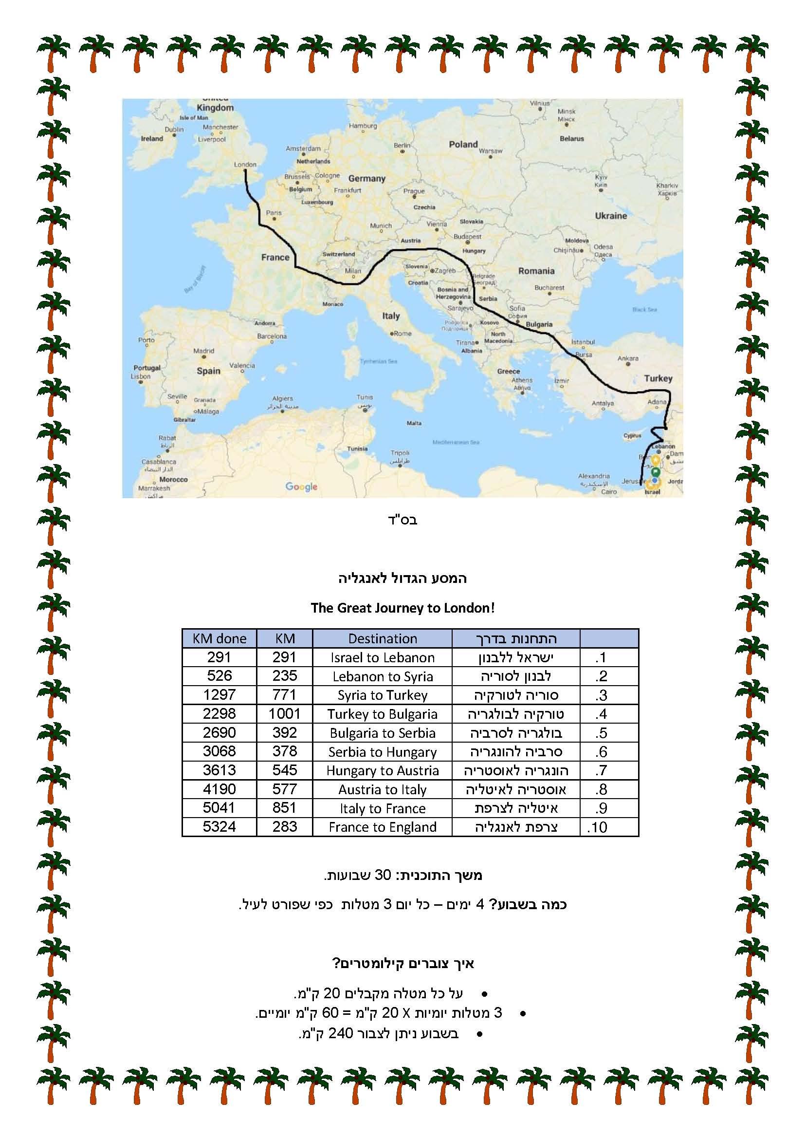 פרסום למסע הגדול לאנגליה_Page_2